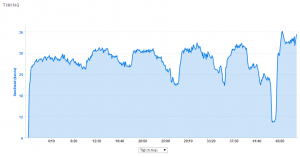 Hill_Repeats_20-8-2014-2